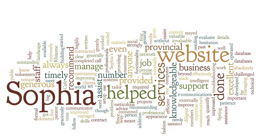 recommendationswordle